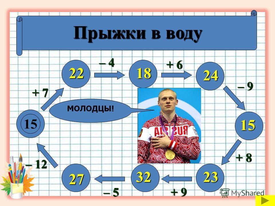 Прыжки в воду 15 + 7 – 12 – 5 + 9 + 8 – 9 + 6 – 4 22 27 3223 15 24 18 МОЛОДЦЫ!