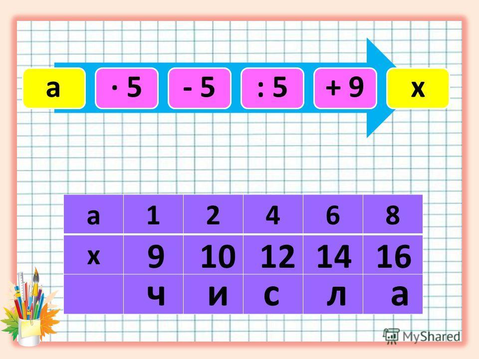 а· 5- 5: 5 + 9 х а 12468 х числа и 910121416