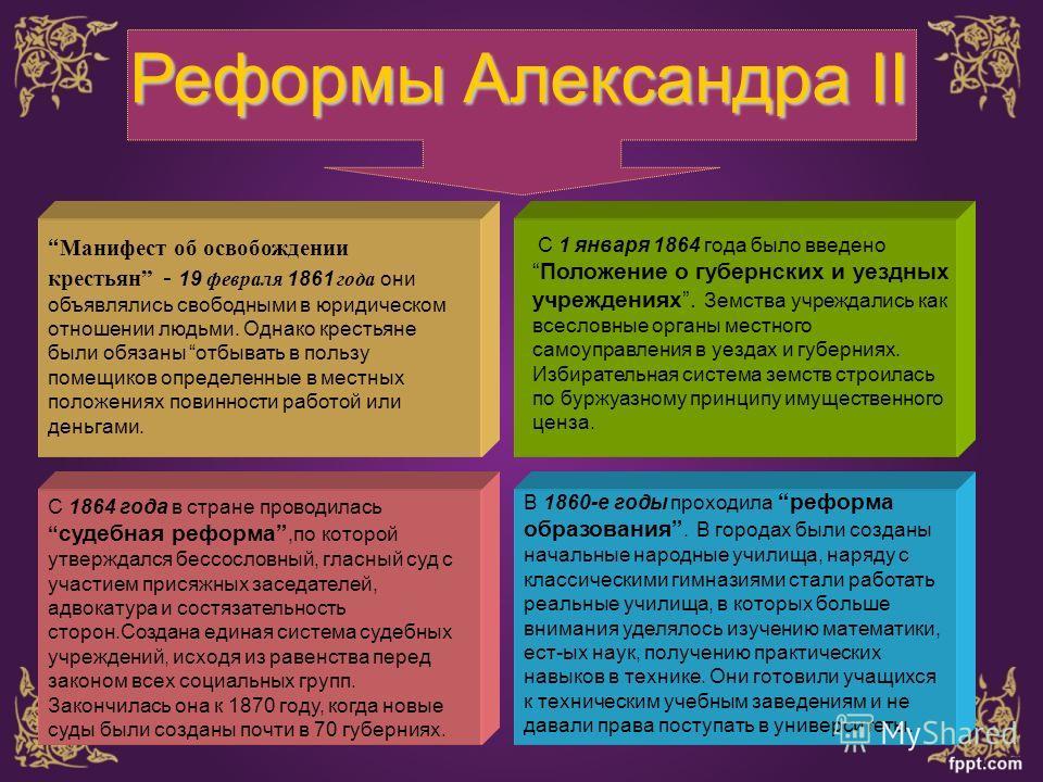 Реформы Александра II Манифест об освобождении крестьян - 19 февраля 1861 года они объявлялись свободными в юридическом отношении людьми. Однако крестьяне были обязаны отбывать в пользу помещиков определенные в местных положениях повинности работой и
