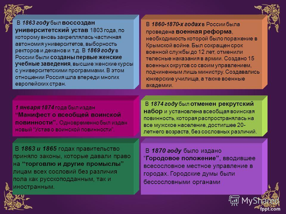 В 1863 году был воссоздан университетский устав 1803 года, по которому вновь закреплялась частичная автономия университетов, выборность ректоров и деканов и т.д. В 1869 году в России были созданы первые женские учебные заведения, высшие женские курсы