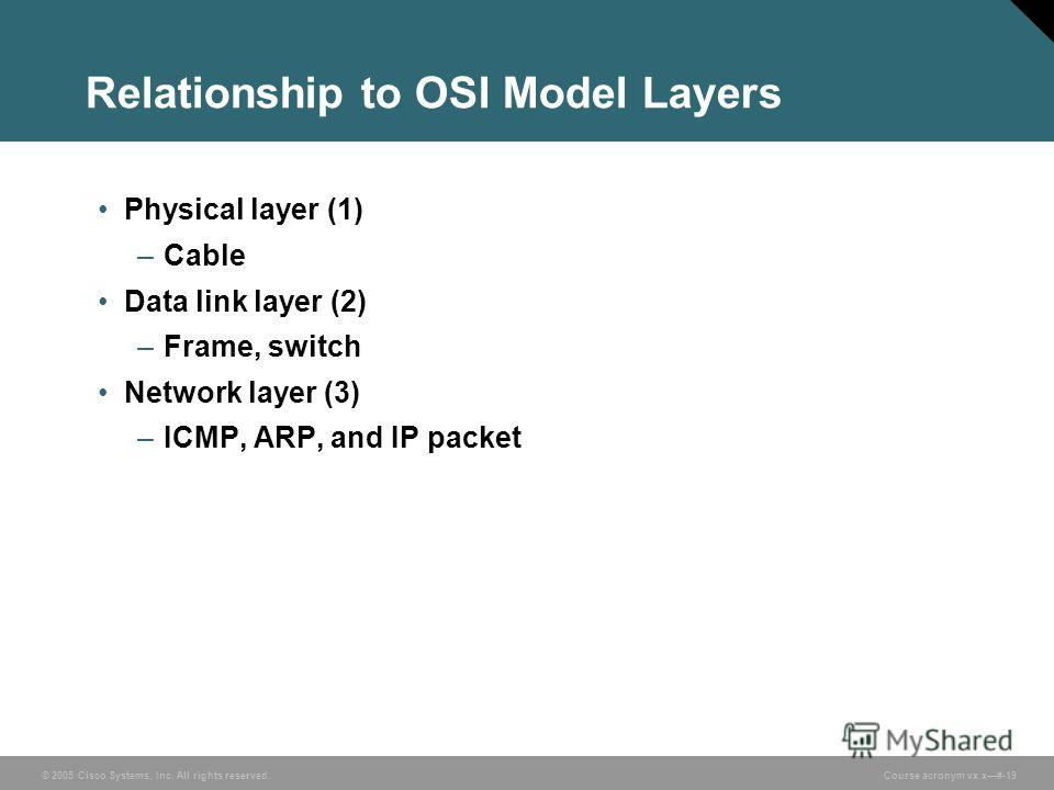 © 2005 Cisco Systems, Inc. All rights reserved. Course acronym vx.x#-19 Relationship to OSI Model Layers Physical layer (1) –Cable Data link layer (2) –Frame, switch Network layer (3) –ICMP, ARP, and IP packet
