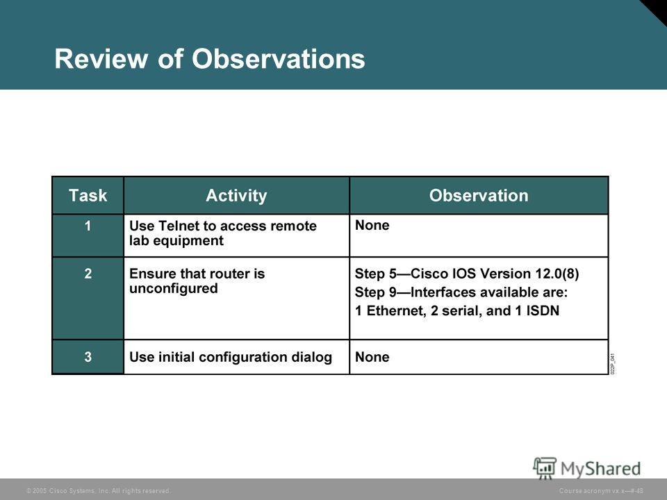 © 2005 Cisco Systems, Inc. All rights reserved. Course acronym vx.x#-48 Review of Observations