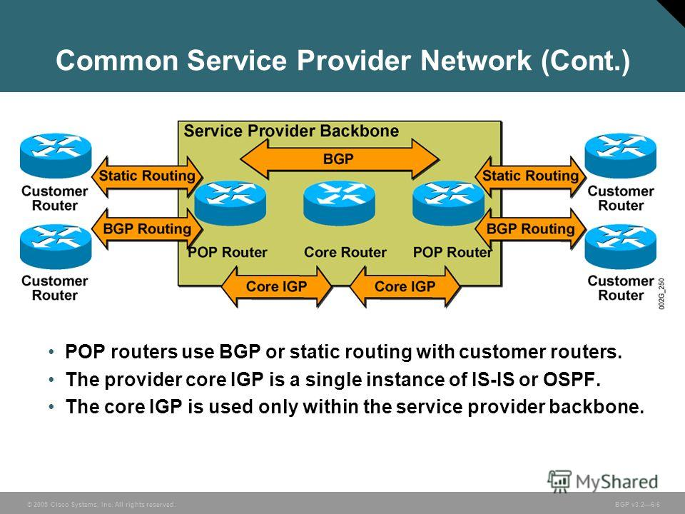 © 2005 Cisco Systems, Inc. All rights reserved. BGP v3.26-6 POP routers use BGP or static routing with customer routers. The provider core IGP is a single instance of IS-IS or OSPF. The core IGP is used only within the service provider backbone. Comm