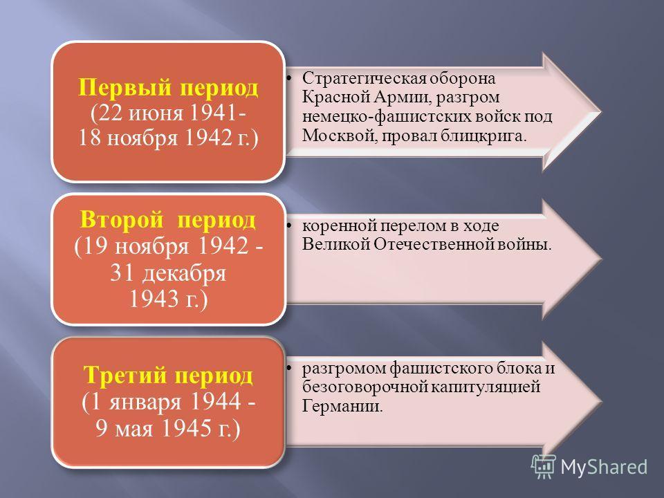 Стратегическая оборона Красной Армии, разгром немецко-фашистских войск под Москвой, провал блицкрига. Первый период (22 июня 1941- 18 ноября 1942 г.) коренной перелом в ходе Великой Отечественной войны. Второй период (19 ноября 1942 - 31 декабря 1943