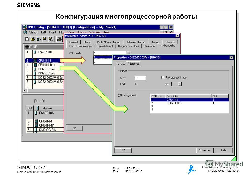 Date:29.09.2014 File:PRO1_18E.13 SIMATIC S7 Siemens AG 1999. All rights reserved. Information and Training Center Knowledge for Automation Конфигурация многопроцессорной работы
