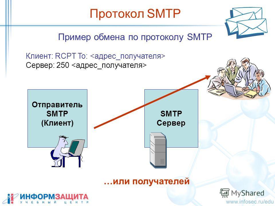 SMTP Сервер Пример обмена по протоколу SMTP Протокол SMTP Клиент: RCPT To: Сервер: 250 Отправитель SMTP (Клиент) …или получателей