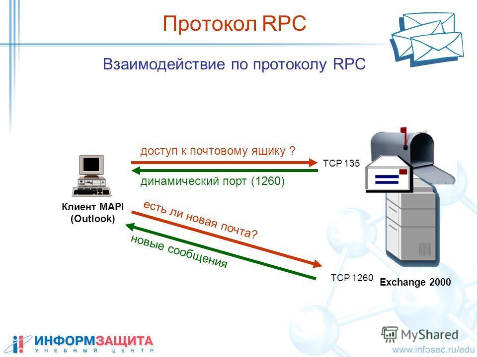 Взаимодействие по протоколу RPC Протокол RPC Клиент MAPI (Outlook) Exchange 2000 TCP 135 доступ к почтовому ящику ? динамический порт (1260) TCP 1260 есть ли новая почта? новые сообщения