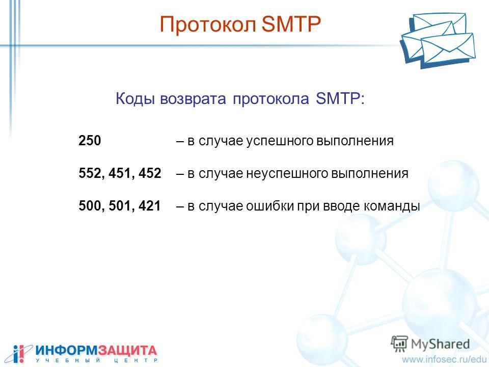 Коды возврата протокола SMTP: Протокол SMTP 250 – в случае успешного выполнения 552, 451, 452 – в случае неуспешного выполнения 500, 501, 421 – в случае ошибки при вводе команды