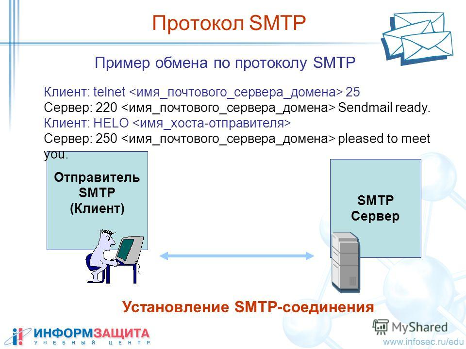 Отправитель SMTP (Клиент) SMTP Сервер Пример обмена по протоколу SMTP Протокол SMTP Клиент: telnet 25 Сервер: 220 Sendmail ready. Клиент: HELO Сервер: 250 pleased to meet you. Установление SMTP-соединения