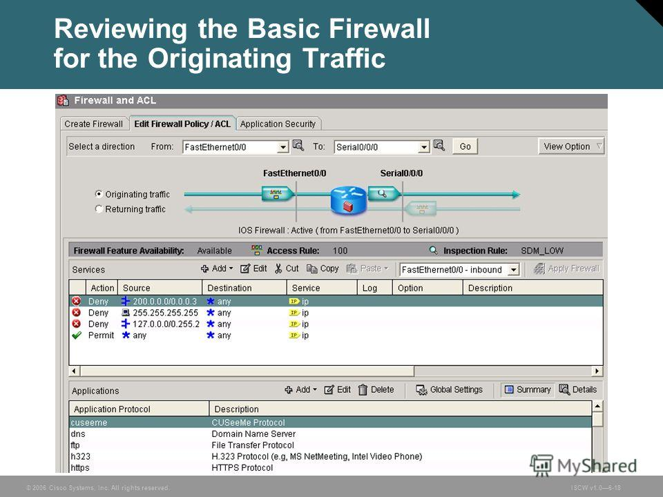 © 2006 Cisco Systems, Inc. All rights reserved.ISCW v1.06-18 Reviewing the Basic Firewall for the Originating Traffic