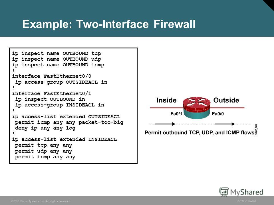 © 2006 Cisco Systems, Inc. All rights reserved.ISCW v1.06-8 Example: Two-Interface Firewall ip inspect name OUTBOUND tcp ip inspect name OUTBOUND udp ip inspect name OUTBOUND icmp ! interface FastEthernet0/0 ip access-group OUTSIDEACL in ! interface