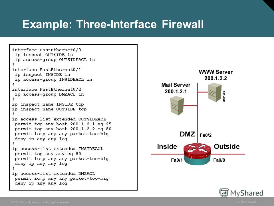 © 2006 Cisco Systems, Inc. All rights reserved.ISCW v1.06-9 Example: Three-Interface Firewall interface FastEthernet0/0 ip inspect OUTSIDE in ip access-group OUTSIDEACL in ! interface FastEthernet0/1 ip inspect INSIDE in ip access-group INSIDEACL in