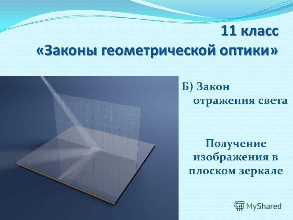 11 класс «Законы геометрической оптики» Б) Закон отражения света Получение изображения в плоском зеркале