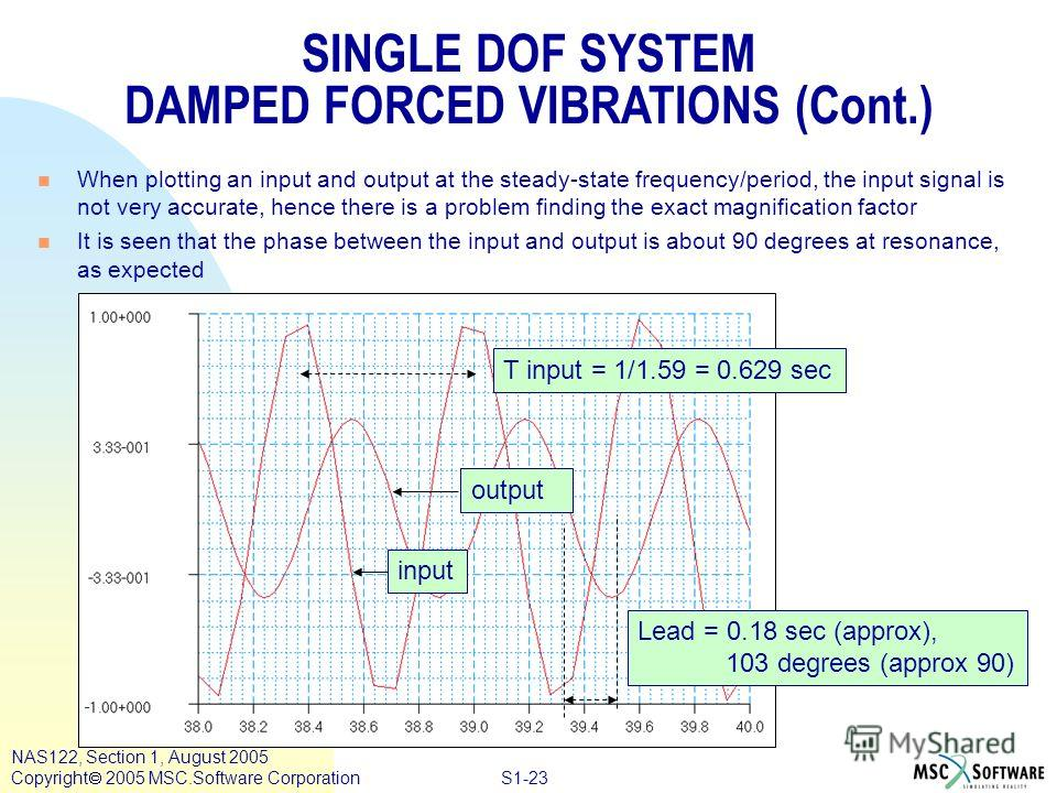 S1-23 NAS122, Section 1, August 2005 Copyright 2005 MSC.Software Corporation n When plotting an input and output at the steady-state frequency/period, the input signal is not very accurate, hence there is a problem finding the exact magnification fac