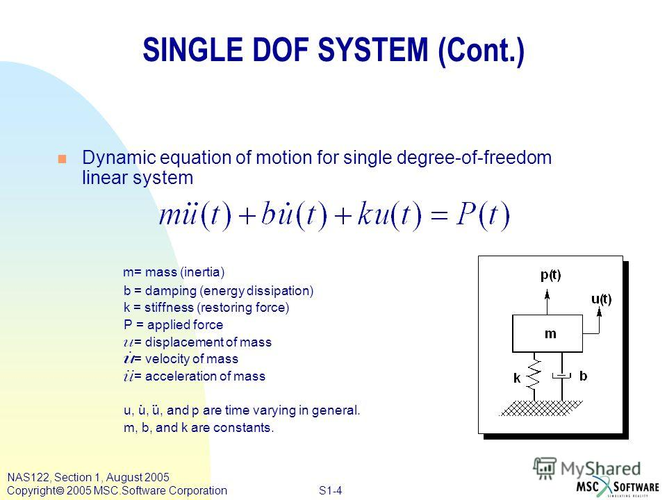 S1-4 NAS122, Section 1, August 2005 Copyright 2005 MSC.Software Corporation n Dynamic equation of motion for single degree-of-freedom linear system m= mass (inertia) b = damping (energy dissipation) k = stiffness (restoring force) P = applied force =