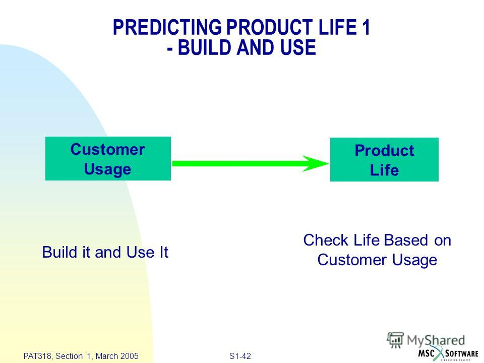 S1-42 PAT318, Section 1, March 2005 Customer Usage Product Life Build it and Use It Check Life Based on Customer Usage PREDICTING PRODUCT LIFE 1 - BUILD AND USE
