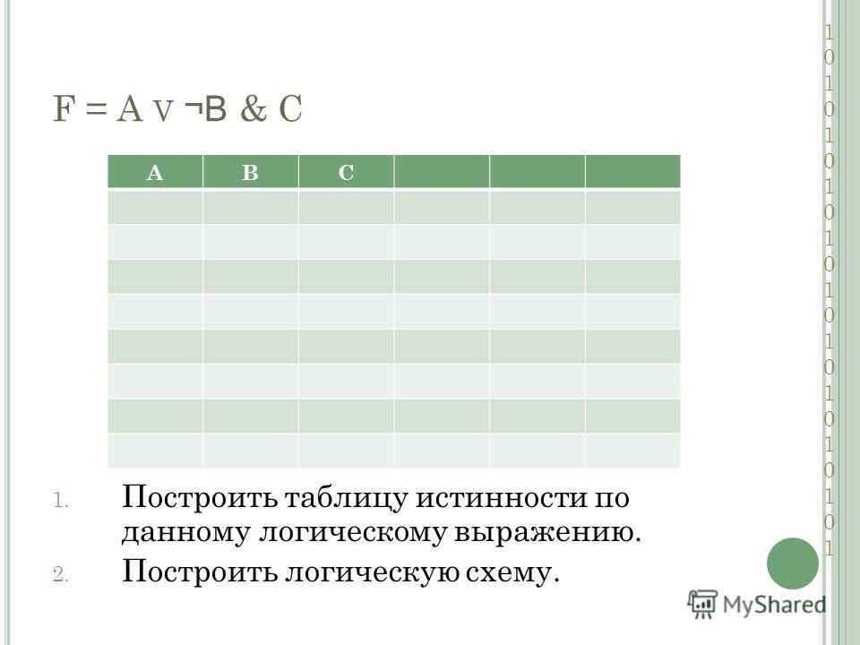 F = A V ¬В & С 1. Построить таблицу истинности по данному логическому выражению. 2. Построить логическую схему. ABC 101010101010101010101101010101010101010101