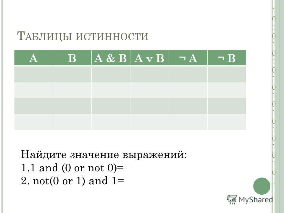 Т АБЛИЦЫ ИСТИННОСТИ АВА & ВА v B¬ A¬ B Найдите значение выражений: 1.1 and (0 or not 0)= 2. not(0 or 1) and 1= 101010101010101010101101010101010101010101