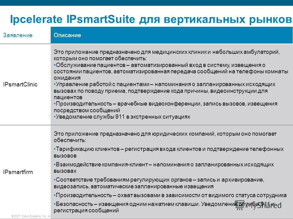 © 2007 Cisco Systems, Inc. All rights reserved.SMBE v1.01-13 Ipcelerate IPsmartSuite для вертикальных рынков Заявление Описание IPsmartClinic Это приложение предназначено для медицинских клиник и небольших амбулаторий, которым оно помогает обеспечить