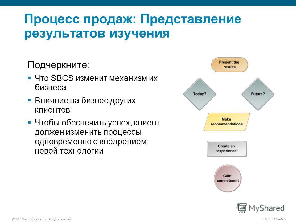 © 2007 Cisco Systems, Inc. All rights reserved.SMBE v1.01-27 Процесс продаж: Представление результатов изучения Подчеркните: Что SBCS изменит механизм их бизнеса Влияние на бизнес других клиентов Чтобы обеспечить успех, клиент должен изменить процесс