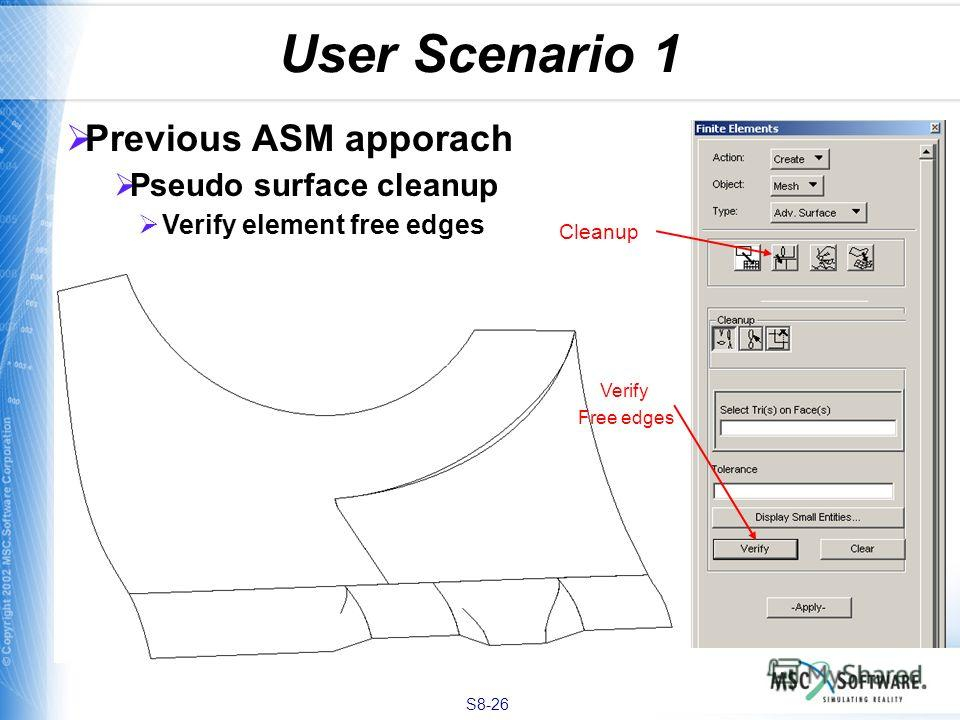 S8-26 User Scenario 1 Previous ASM apporach Pseudo surface cleanup Verify element free edges Cleanup Verify Free edges