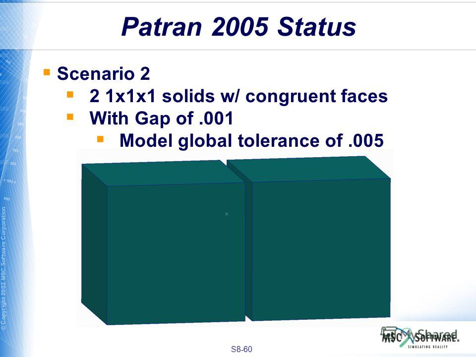 S8-60 Patran 2005 Status Scenario 2 2 1x1x1 solids w/ congruent faces With Gap of.001 Model global tolerance of.005
