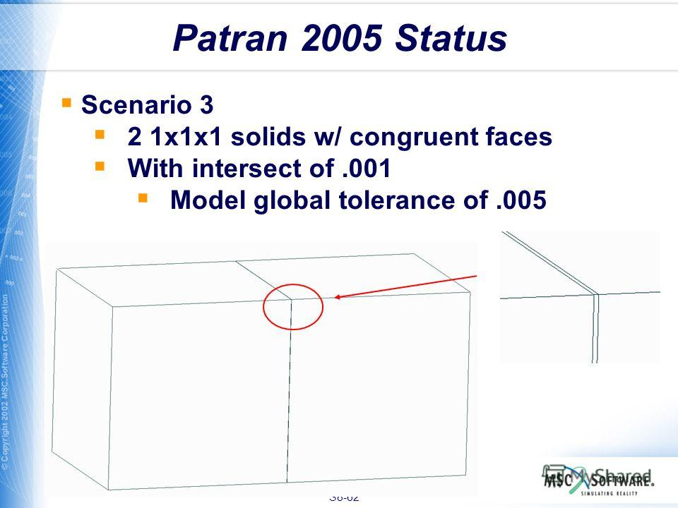S8-62 Patran 2005 Status Scenario 3 2 1x1x1 solids w/ congruent faces With intersect of.001 Model global tolerance of.005