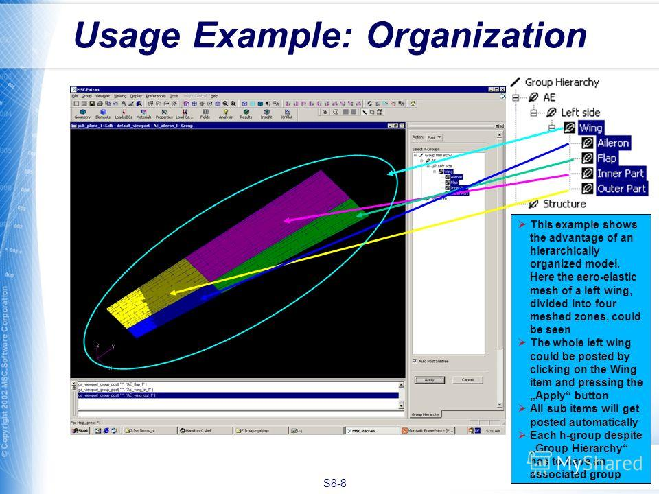 S8-8 Usage Example: Organization This example shows the advantage of an hierarchically organized model. Here the aero-elastic mesh of a left wing, divided into four meshed zones, could be seen The whole left wing could be posted by clicking on the Wi