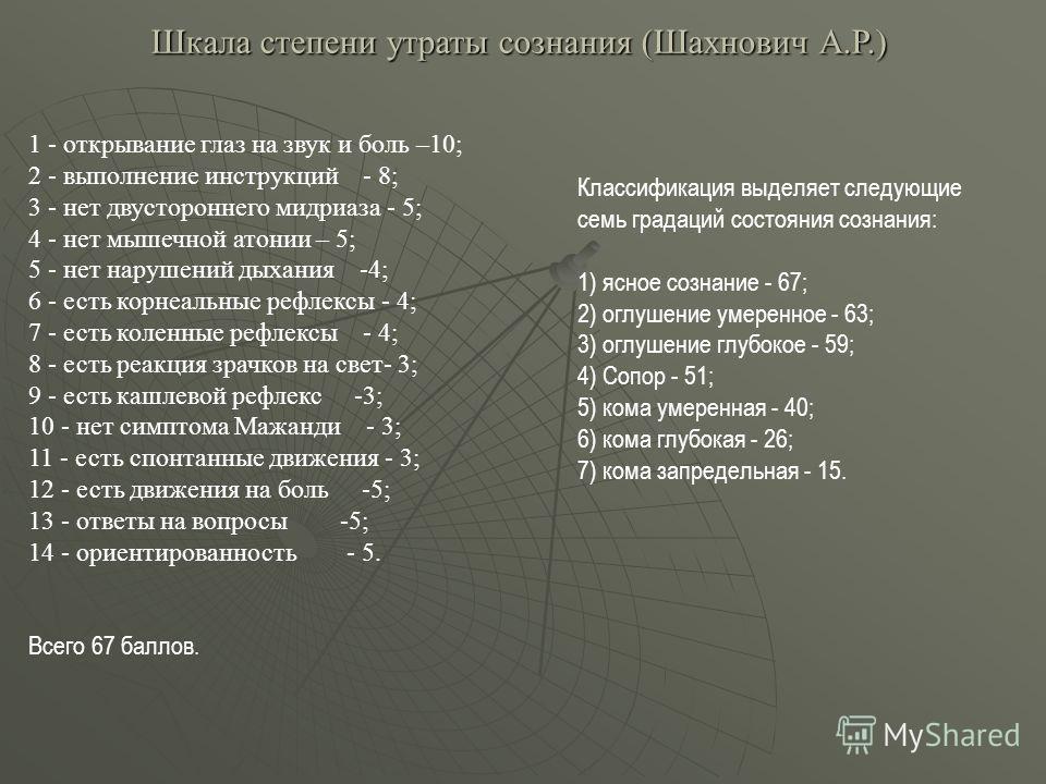 Шкала степени утраты сознания (Шахнович А.Р.) 1 - открывание глаз на звук и боль –10; 2 - выполнение инструкций - 8; 3 - нет двустороннего мидриаза - 5; 4 - нет мышечной атонии – 5; 5 - нет нарушений дыхания -4; 6 - есть корнеальные рефлексы - 4; 7 -