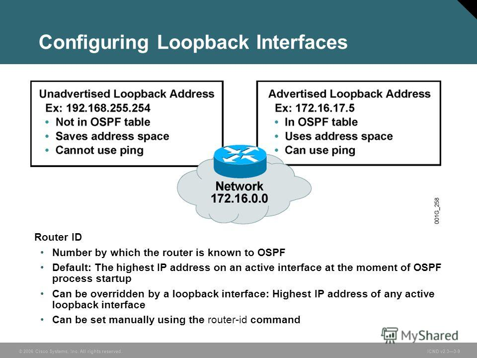 © 2006 Cisco Systems, Inc. All rights reserved. ICND v2.33-9 Router ID Number by which the router is known to OSPF Default: The highest IP address on an active interface at the moment of OSPF process startup Can be overridden by a loopback interface: