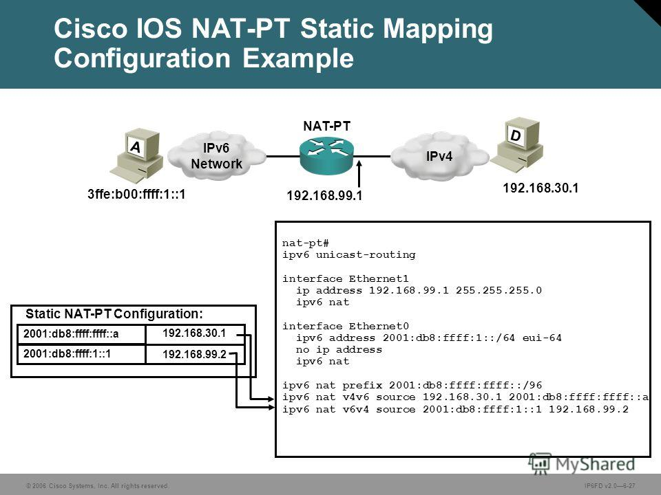 © 2006 Cisco Systems, Inc. All rights reserved.IP6FD v2.06-27 nat-pt# ipv6 unicast-routing interface Ethernet1 ip address 192.168.99.1 255.255.255.0 ipv6 nat interface Ethernet0 ipv6 address 2001:db8:ffff:1::/64 eui-64 no ip address ipv6 nat ipv6 nat