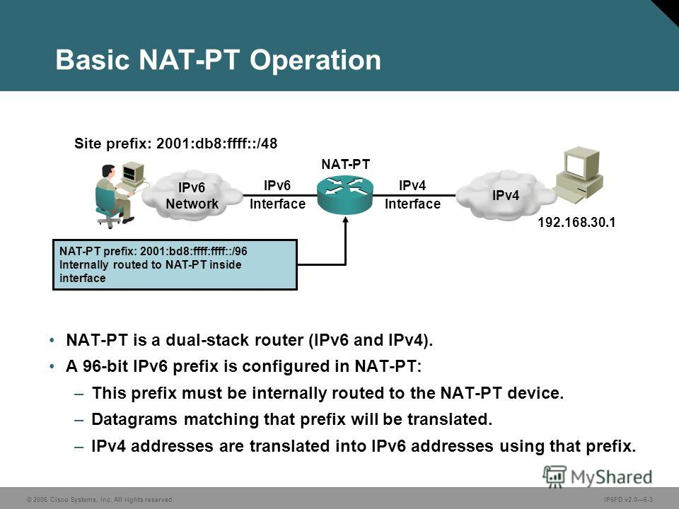 © 2006 Cisco Systems, Inc. All rights reserved.IP6FD v2.06-3 Basic NAT-PT Operation NAT-PT is a dual-stack router (IPv6 and IPv4). A 96-bit IPv6 prefix is configured in NAT-PT: –This prefix must be internally routed to the NAT-PT device. –Datagrams m