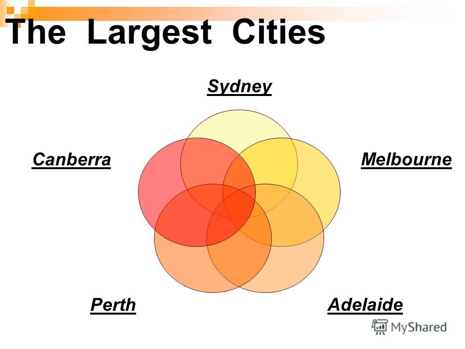 The Largest Cities Sydney Melbourne AdelaidePerth Canberra