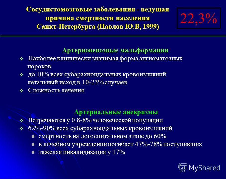 Сосудистомозговые заболевания - ведущая причина смертности населения Санкт-Петербурга (Павлов Ю.В, 1999) Артериальные аневризмы Встречаются у 0,8-8% человеческой популяции 62%-90% всех субарахноидальных кровоизлияний смертность на догоспитальном этап
