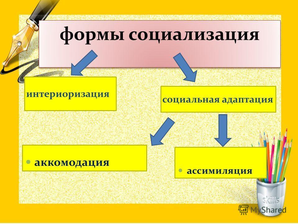 формы социализация интериоризация социальная адаптация ассимиляция аккомодация