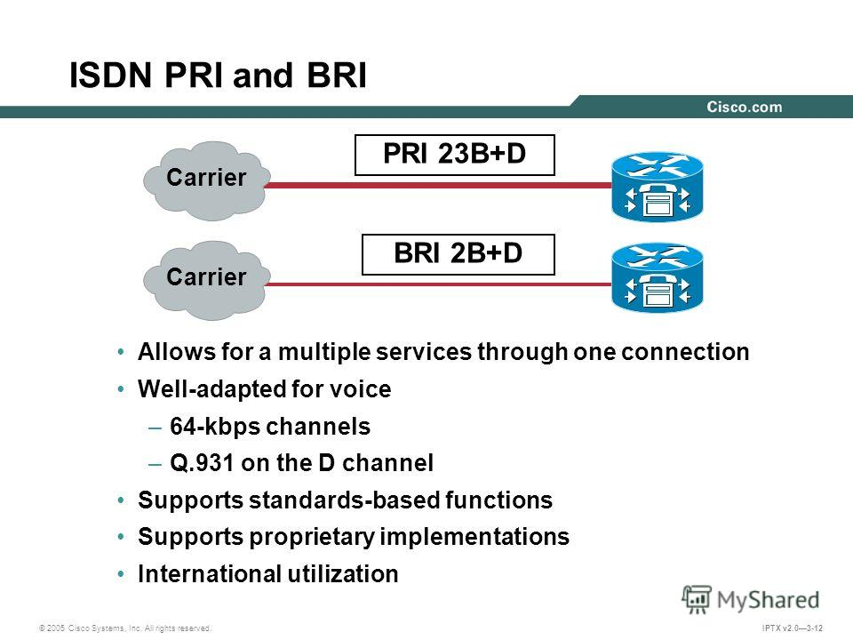 © 2005 Cisco Systems, Inc. All rights reserved. IPTX v2.03-12 ISDN PRI and BRI Allows for a multiple services through one connection Well-adapted for voice –64-kbps channels –Q.931 on the D channel Supports standards-based functions Supports propriet