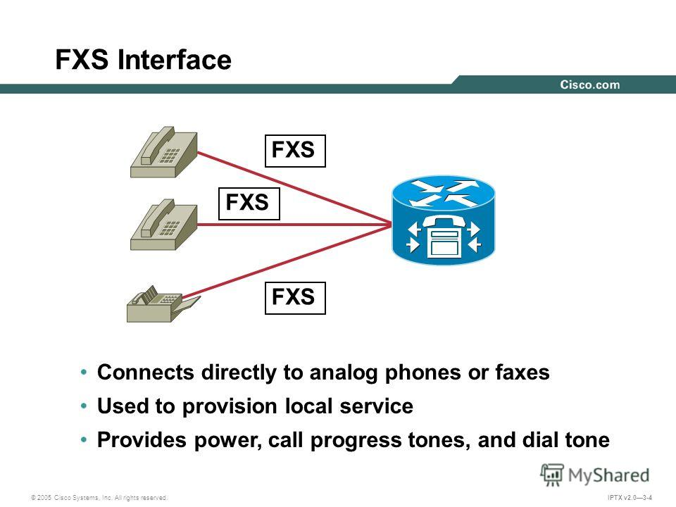 © 2005 Cisco Systems, Inc. All rights reserved. IPTX v2.03-4 FXS Interface Connects directly to analog phones or faxes Used to provision local service Provides power, call progress tones, and dial tone FXS