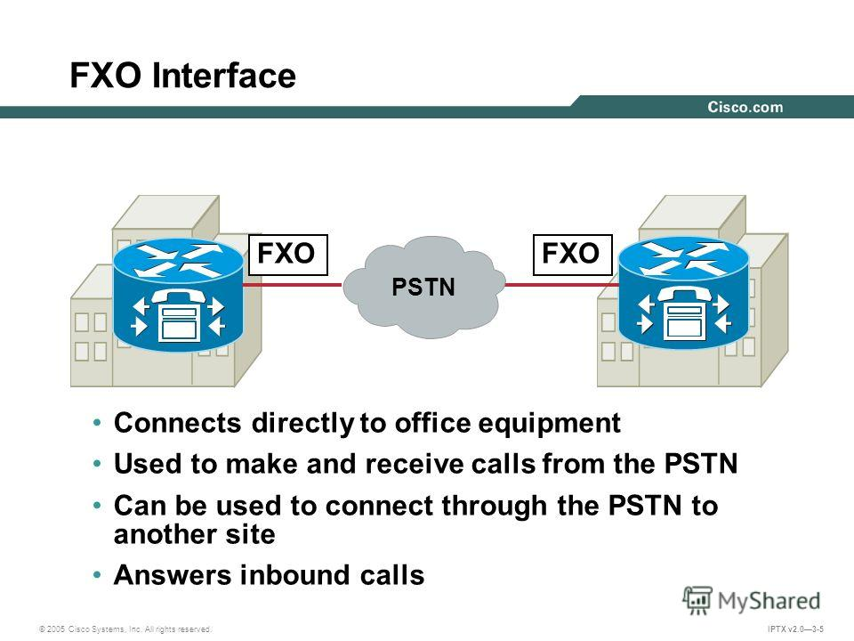 © 2005 Cisco Systems, Inc. All rights reserved. IPTX v2.03-5 FXO Interface Connects directly to office equipment Used to make and receive calls from the PSTN Can be used to connect through the PSTN to another site Answers inbound calls PSTN FXO