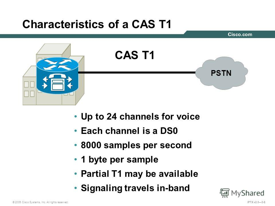 © 2005 Cisco Systems, Inc. All rights reserved. IPTX v2.03-8 Characteristics of a CAS T1 Up to 24 channels for voice Each channel is a DS0 8000 samples per second 1 byte per sample Partial T1 may be available Signaling travels in-band CAS T1 PSTN