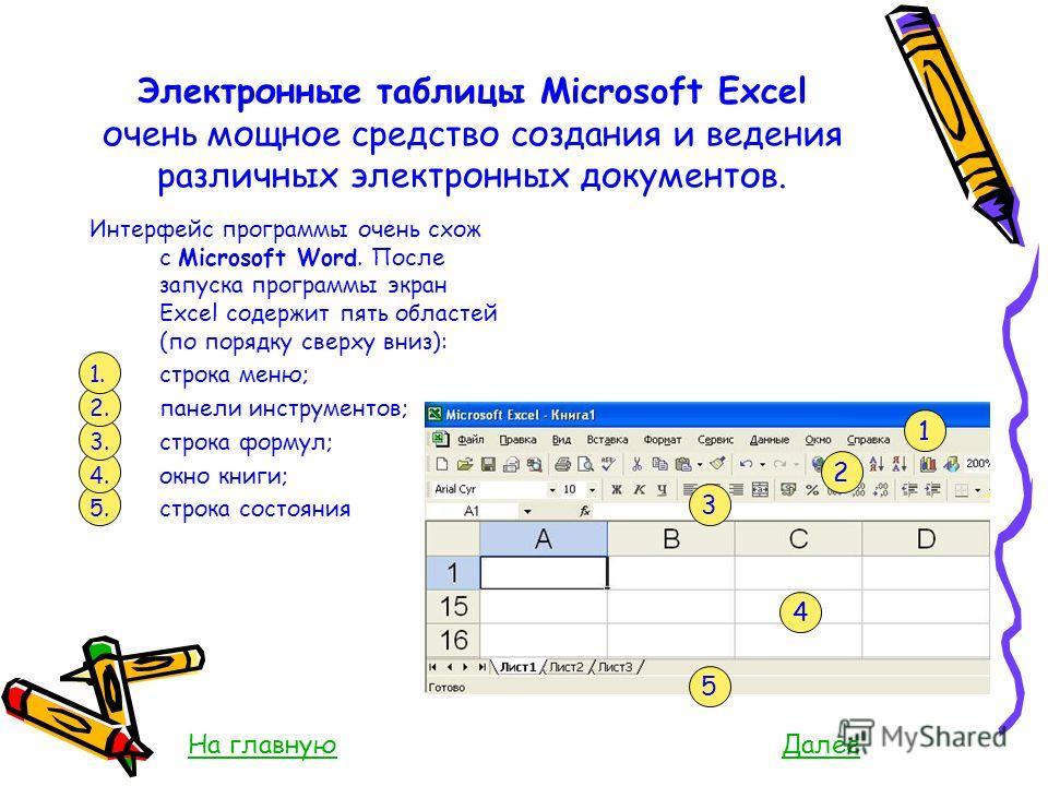 Электронные таблицы Microsoft Excel очень мощное средство создания и ведения различных электронных документов. Интерфейс программы очень схож с Microsoft Word. После запуска программы экран Excel содержит пять областей (по порядку сверху вниз): 1. ст