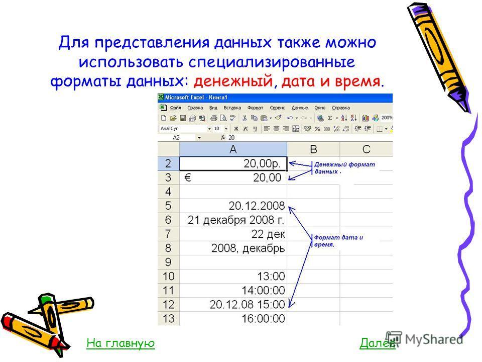 Для представления данных также можно использовать специализированные форматы данных: денежный, дата и время. На главную Далее