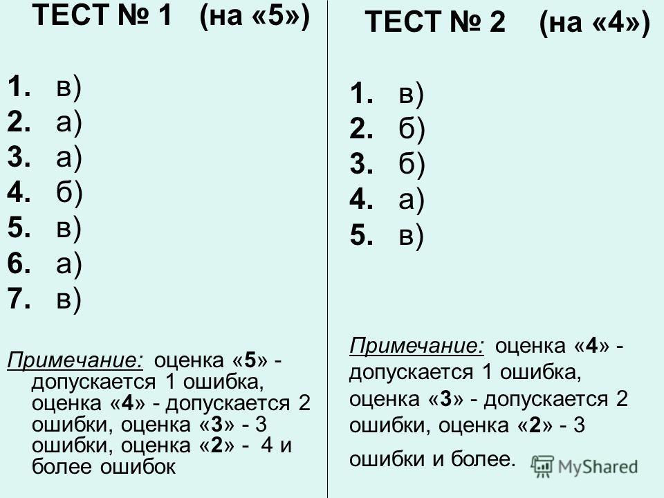 ТЕСТ 1 (на «5») 1. в) 2. а) 3. а) 4. б) 5. в) 6. а) 7. в) Примечание: оценка «5» - допускается 1 ошибка, оценка «4» - допускается 2 ошибки, оценка «3» - 3 ошибки, оценка «2» - 4 и более ошибок ТЕСТ 2 (на «4») 1. в) 2. б) 3. б) 4. а) 5. в) Примечание: