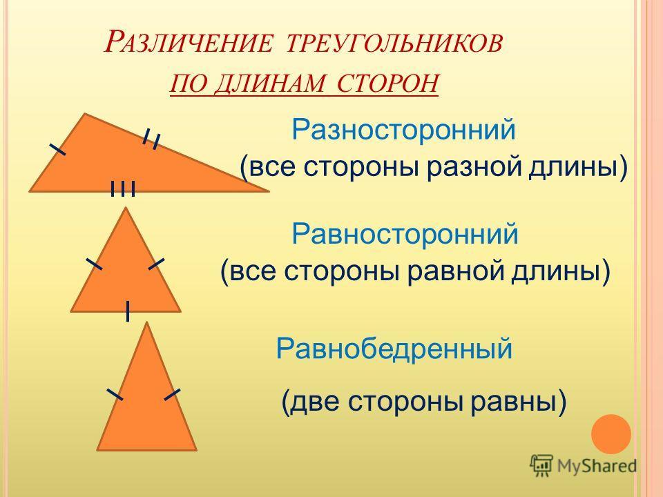 Р АЗЛИЧЕНИЕ ТРЕУГОЛЬНИКОВ ПО ДЛИНАМ СТОРОН Разносторонний (все стороны разной длины) Равносторонний (все стороны равной длины) Равнобедренный (две стороны равны)