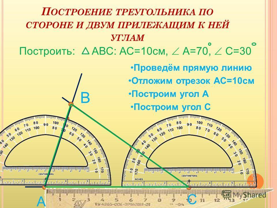 П ОСТРОЕНИЕ ТРЕУГОЛЬНИКА ПО СТОРОНЕ И ДВУМ ПРИЛЕЖАЩИМ К НЕЙ УГЛАМ АВС: АС=10 см, А=70, С=30 Построить: Проведём прямую линию Отложим отрезок АС=10 см А С Построим угол А Построим угол С В