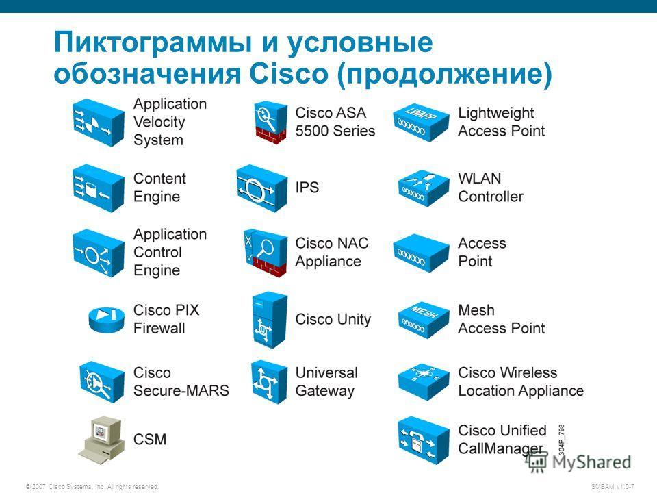 © 2007 Cisco Systems, Inc. All rights reserved. SMBAM v1.0-7 Пиктограммы и условные обозначения Cisco (продолжение)