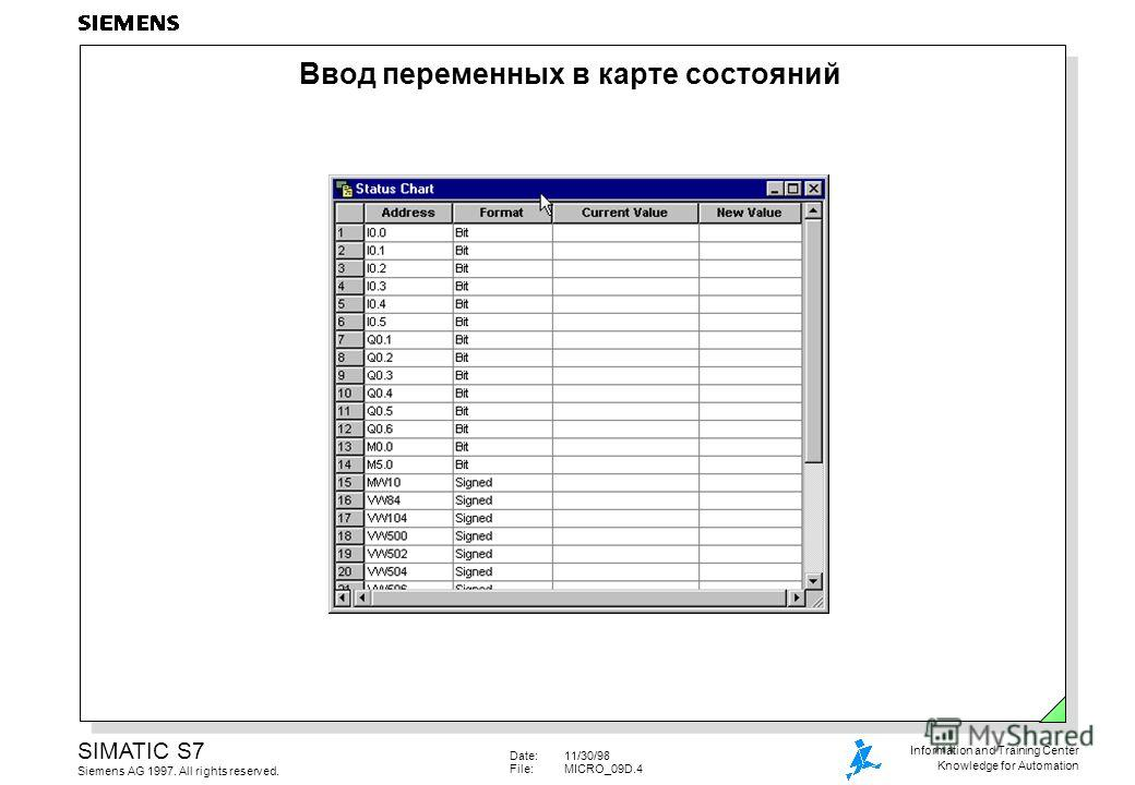 Date:11/30/98 File:MICRO_09D.4 SIMATIC S7 Siemens AG 1997. All rights reserved. Information and Training Center Knowledge for Automation Ввод переменных в карте состояний