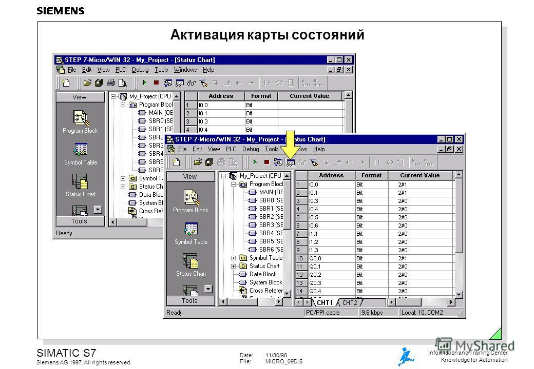 Date:11/30/98 File:MICRO_09D.5 SIMATIC S7 Siemens AG 1997. All rights reserved. Information and Training Center Knowledge for Automation Активация карты состояний
