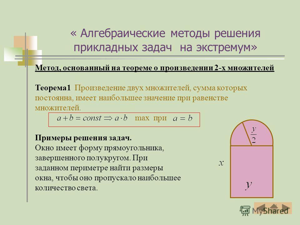 « Алгебраические методы решения прикладных задач на экстремум» Метод, основанный на теореме о произведении 2-х множителей Теорема 1 Произведение двух множителей, сумма которых постоянна, имеет наибольшее значение при равенстве множителей. max при При