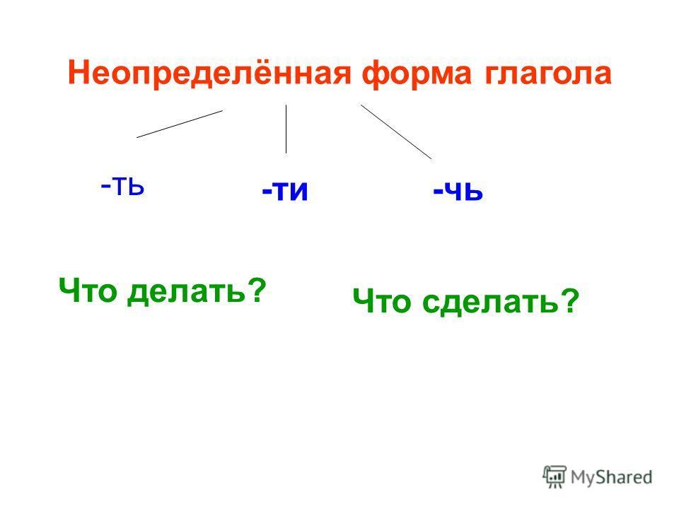 Неопределённая форма глагола -ть -ти-чь Что делать? Что сделать?