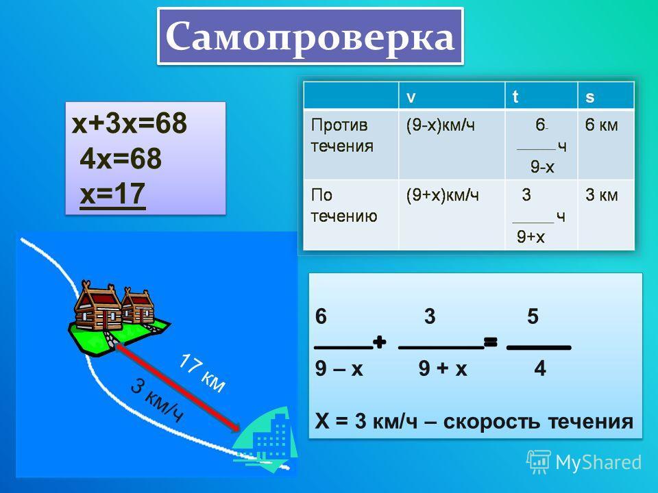 Самопроверка х+3 х=68 4 х=68 х=17 х+3 х=68 4 х=68 х=17 17 км 3 км/ч